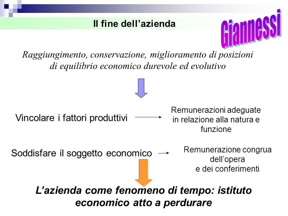 Raggiungimento, conservazione, miglioramento di posizioni di equilibrio economico durevole ed evolutivo Vincolare i fattori produttivi Remunerazioni a
