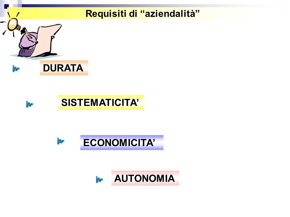 """Requisiti di """"aziendalità"""" DURATA SISTEMATICITA' ECONOMICITA' AUTONOMIA"""