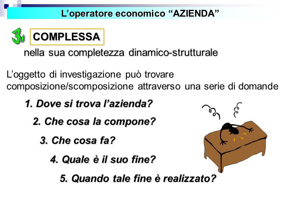 """COMPLESSA L'operatore economico """"AZIENDA"""" nella sua completezza dinamico-strutturale 1. Dove si trova l'azienda? 2. Che cosa la compone? 3. Che cosa f"""