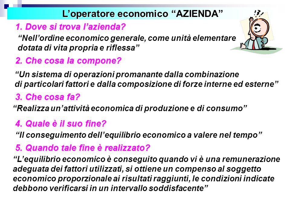 """L'operatore economico """"AZIENDA"""" 1. Dove si trova l'azienda? 2. Che cosa la compone? 3. Che cosa fa? 4. Quale è il suo fine? 5. Quando tale fine è real"""