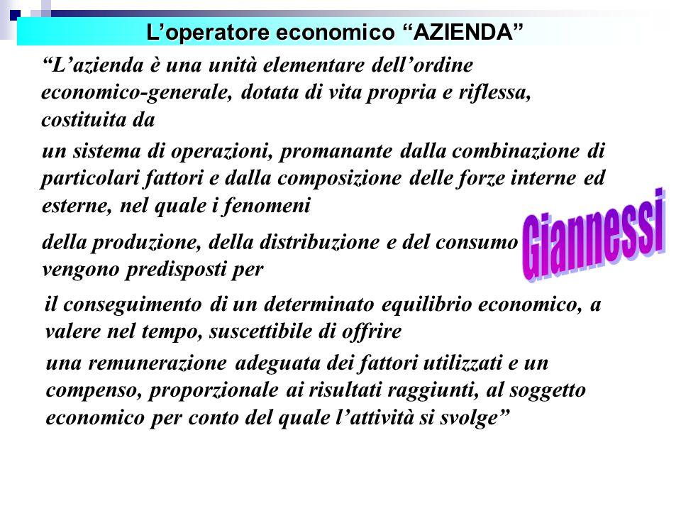 """L'operatore economico """"AZIENDA"""" """"L'azienda è una unità elementare dell'ordine economico-generale, dotata di vita propria e riflessa, costituita da un"""