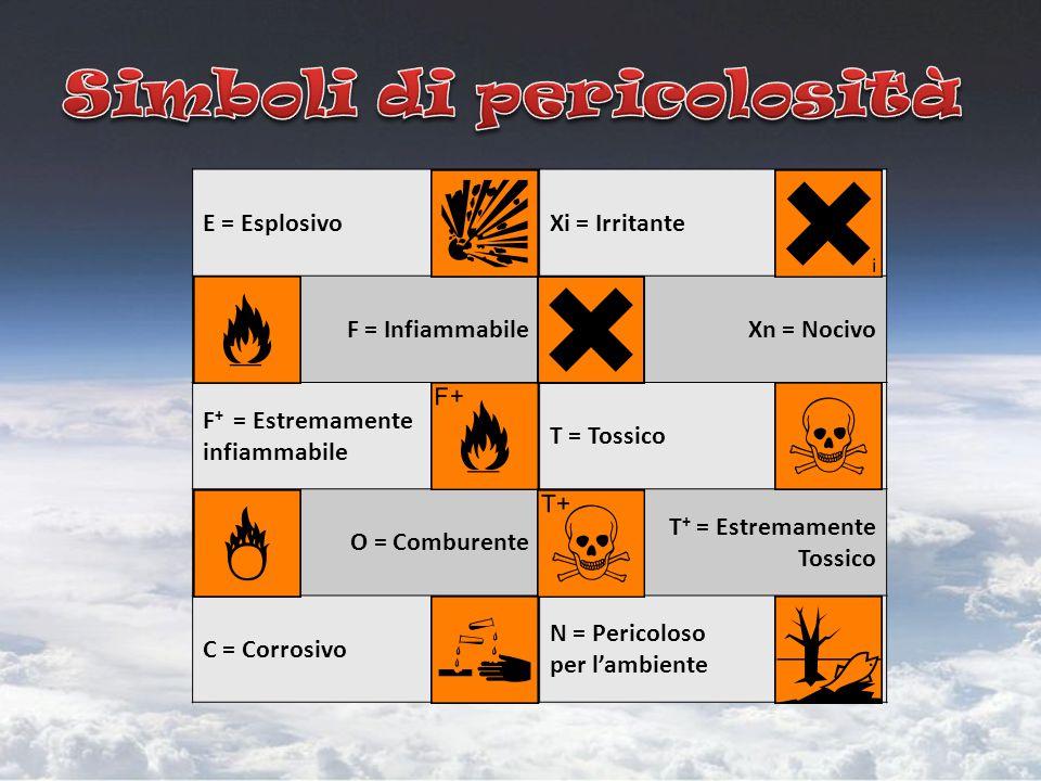 E = EsplosivoXi = Irritante F = InfiammabileXn = Nocivo F + = Estremamente infiammabile T = Tossico O = Comburente T + = Estremamente Tossico C = Corrosivo N = Pericoloso per l'ambiente