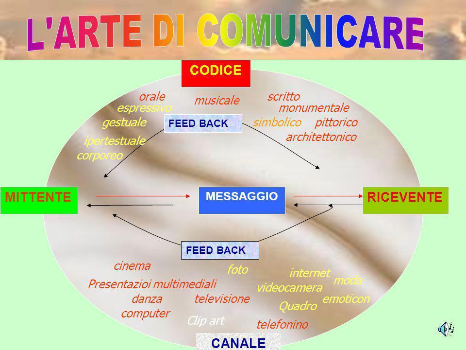 TECNICA DELLA COMUNICAZIONE