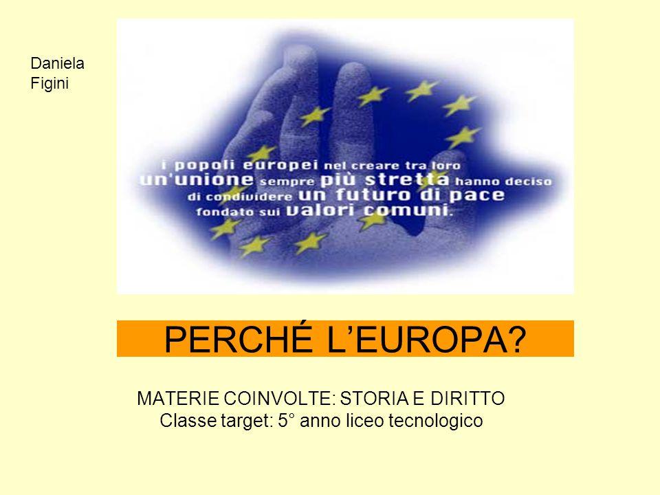 PERCHÉ L'EUROPA? MATERIE COINVOLTE: STORIA E DIRITTO Classe target: 5° anno liceo tecnologico Daniela Figini