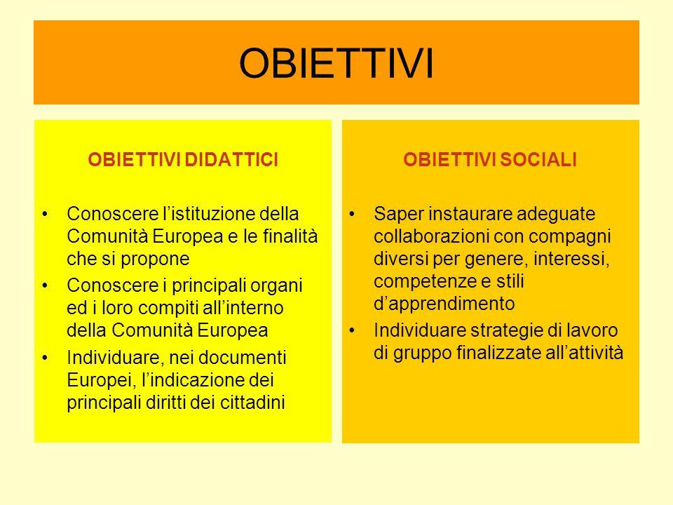 OBIETTIVI OBIETTIVI DIDATTICI Conoscere l'istituzione della Comunità Europea e le finalità che si propone Conoscere i principali organi ed i loro comp