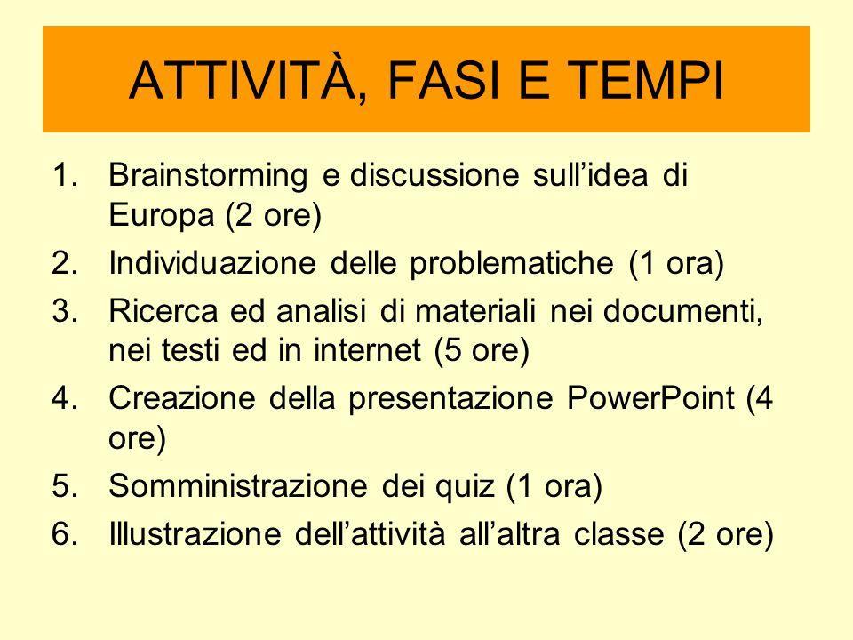 ATTIVITÀ, FASI E TEMPI 1.Brainstorming e discussione sull'idea di Europa (2 ore) 2.Individuazione delle problematiche (1 ora) 3.Ricerca ed analisi di materiali nei documenti, nei testi ed in internet (5 ore) 4.Creazione della presentazione PowerPoint (4 ore) 5.Somministrazione dei quiz (1 ora) 6.Illustrazione dell'attività all'altra classe (2 ore)