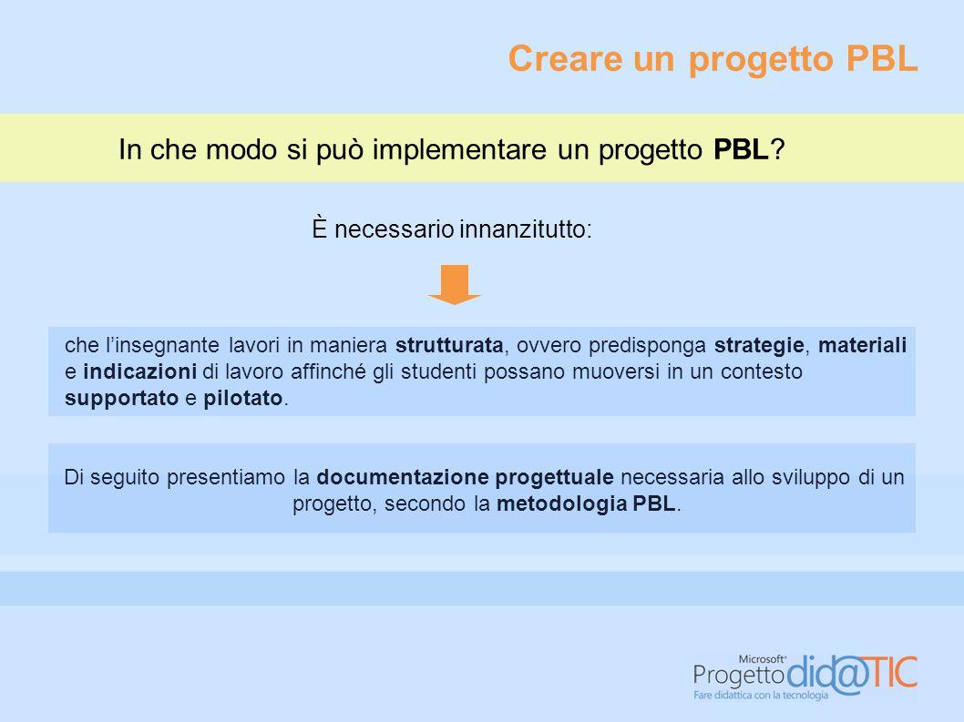 Creare un progetto PBL In che modo si può implementare un progetto PBL.