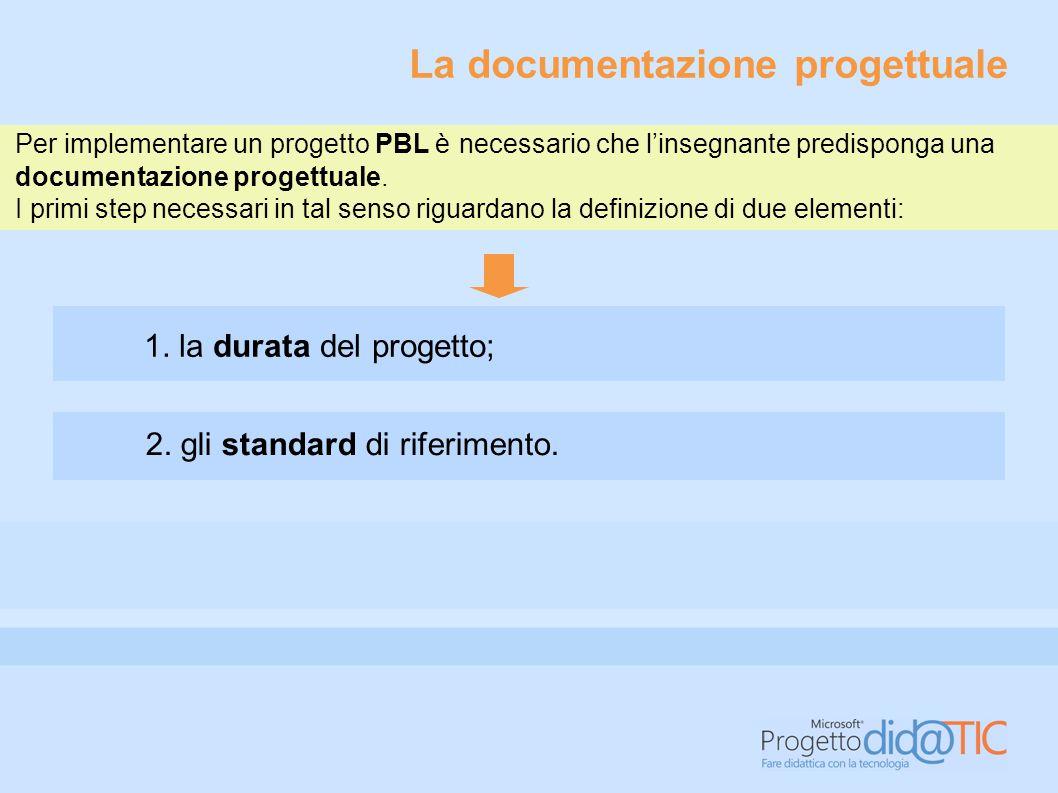 La documentazione progettuale Per implementare un progetto PBL è necessario che l'insegnante predisponga una documentazione progettuale.