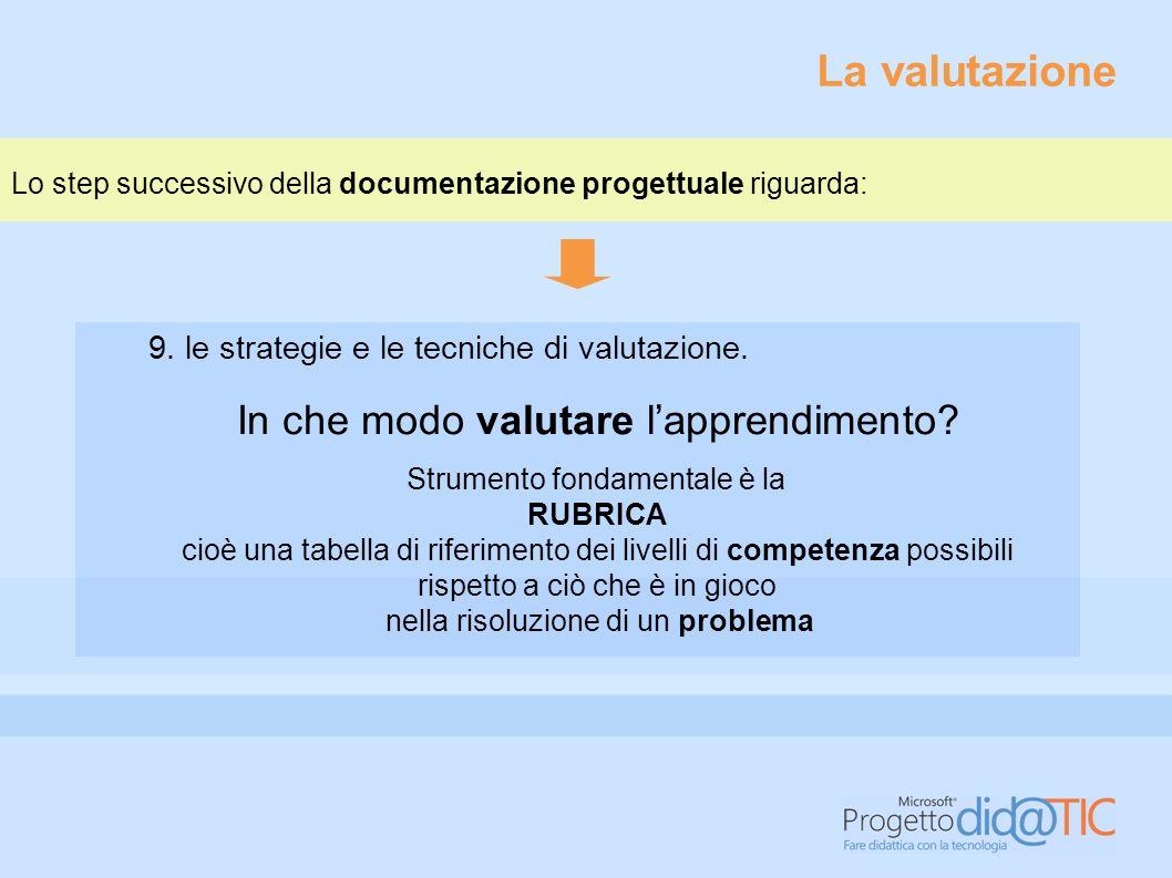 La valutazione Lo step successivo della documentazione progettuale riguarda: 9.