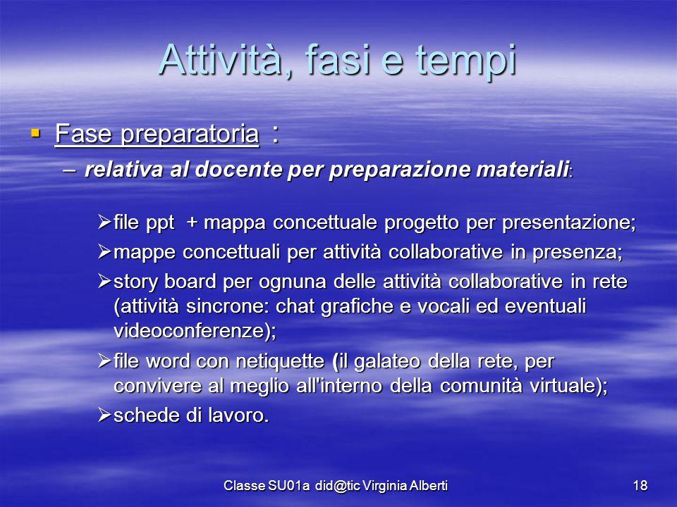 Classe SU01a did@tic Virginia Alberti18 Attività, fasi e tempi  Fase preparatoria : –relativa al docente per preparazione materiali :  file ppt + ma