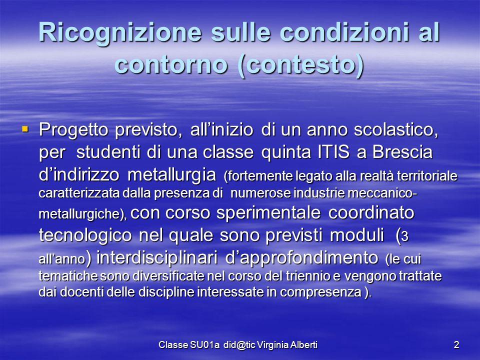 Classe SU01a did@tic Virginia Alberti2 Ricognizione sulle condizioni al contorno (contesto)  Progetto previsto, all'inizio di un anno scolastico, per
