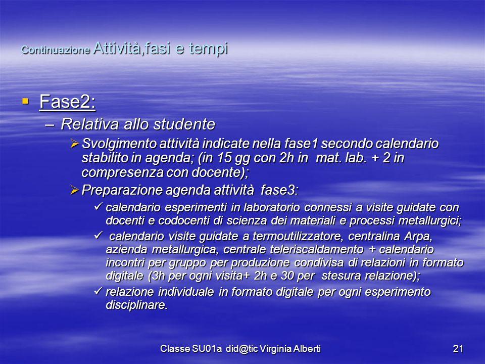 Classe SU01a did@tic Virginia Alberti21 Continuazione Attività,fasi e tempi  Fase2: –Relativa allo studente  Svolgimento attività indicate nella fas