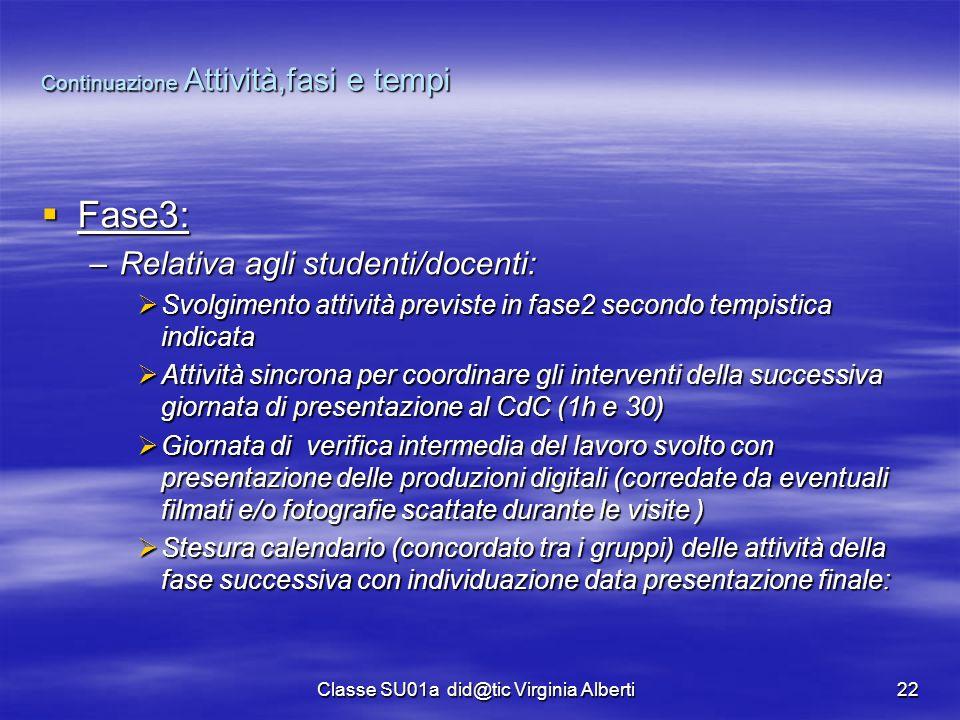 Classe SU01a did@tic Virginia Alberti22 Continuazione Attività,fasi e tempi  Fase3: –Relativa agli studenti/docenti:  Svolgimento attività previste