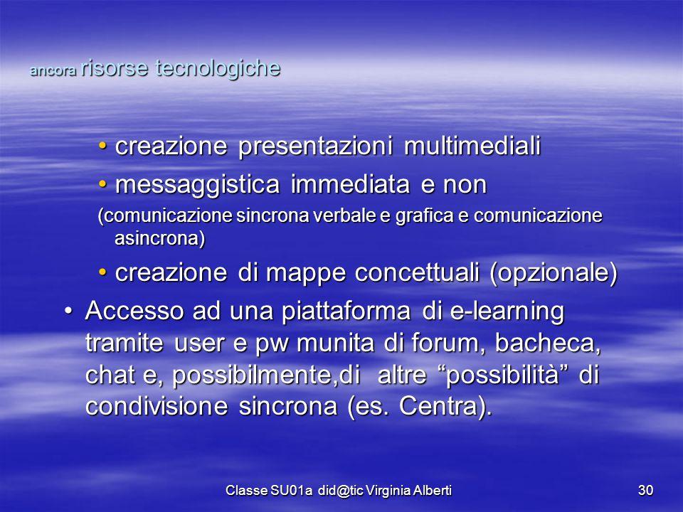 Classe SU01a did@tic Virginia Alberti30 ancora risorse tecnologiche creazione presentazioni multimedialicreazione presentazioni multimediali messaggis