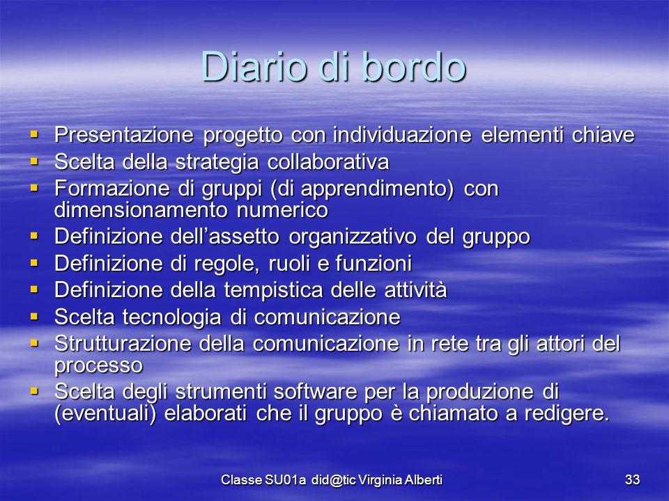 Classe SU01a did@tic Virginia Alberti33 Diario di bordo  Presentazione progetto con individuazione elementi chiave  Scelta della strategia collabora
