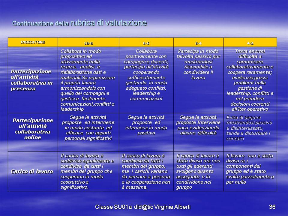 Classe SU01a did@tic Virginia Alberti36 Continuazione della rubrica di valutazione INDICATORE 10-88-66-44-2 Partecipazione all'attività collaborativa