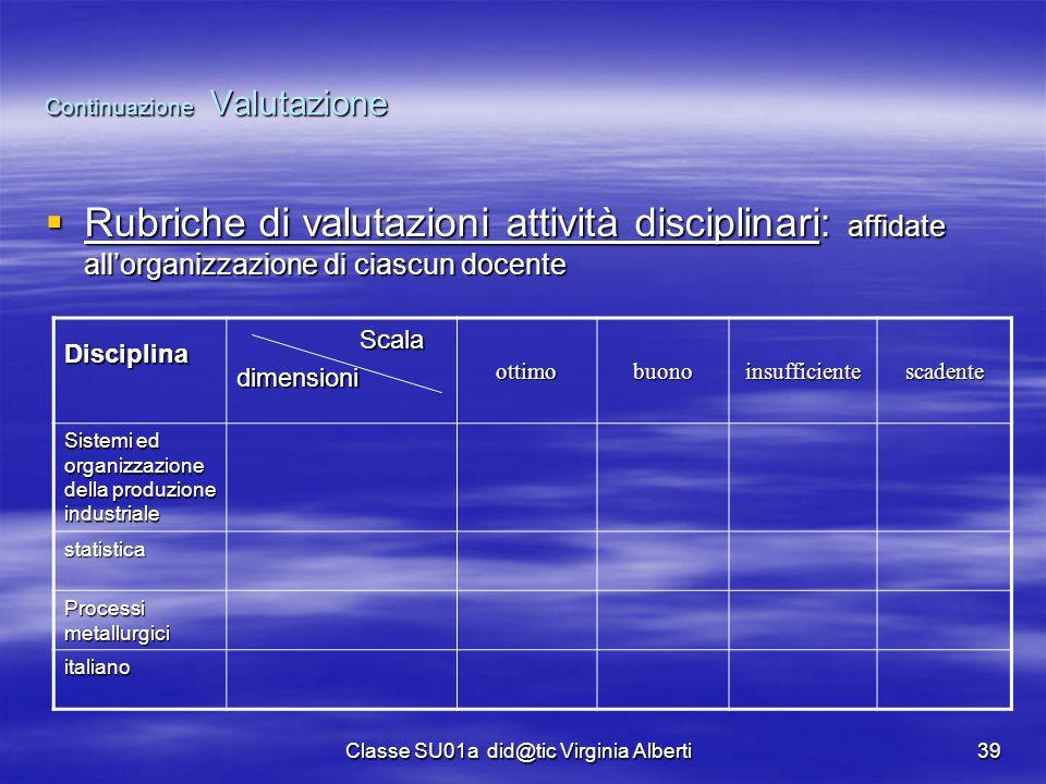 Classe SU01a did@tic Virginia Alberti39 Continuazione Valutazione  Rubriche di valutazioni attività disciplinari: affidate all'organizzazione di cias
