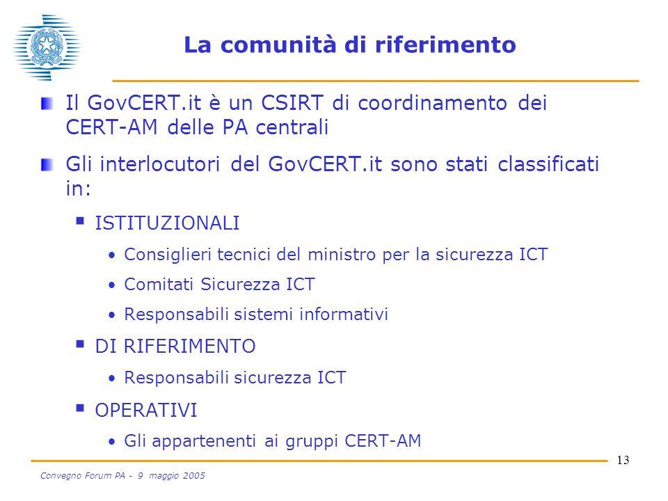13 Convegno Forum PA - 9 maggio 2005 La comunità di riferimento Il GovCERT.it è un CSIRT di coordinamento dei CERT-AM delle PA centrali Gli interlocutori del GovCERT.it sono stati classificati in:  ISTITUZIONALI Consiglieri tecnici del ministro per la sicurezza ICT Comitati Sicurezza ICT Responsabili sistemi informativi  DI RIFERIMENTO Responsabili sicurezza ICT  OPERATIVI Gli appartenenti ai gruppi CERT-AM