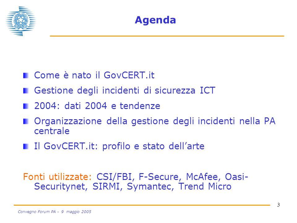 3 Convegno Forum PA - 9 maggio 2005 Agenda Come è nato il GovCERT.it Gestione degli incidenti di sicurezza ICT 2004: dati 2004 e tendenze Organizzazione della gestione degli incidenti nella PA centrale Il GovCERT.it: profilo e stato dell'arte Fonti utilizzate: CSI/FBI, F-Secure, McAfee, Oasi- Securitynet, SIRMI, Symantec, Trend Micro