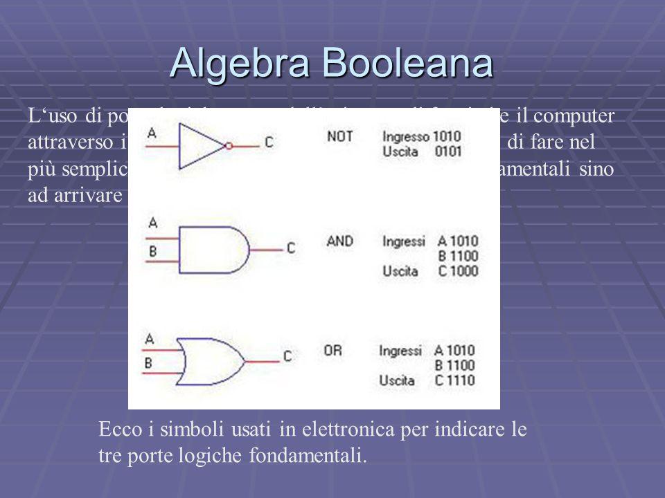 Algebra Booleana L'uso di porte logiche nasce dall'esigenza di far si che il computer attraverso i circuiti logici di cui è fornito, sia in grado di fare nel più semplice dei casi le operazioni matematiche fondamentali sino ad arrivare a prendere decisioni autonome.