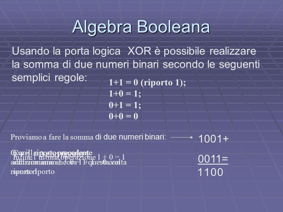 Algebra Booleana Usando la porta logica XOR è possibile realizzare la somma di due numeri binari secondo le seguenti semplici regole: 1001+ 0011= Proviamo a fare la somma di due numeri binari: 1 + 1 = 0 con riporto 1 0 Con il riporto precedente addizioniamo ancora 1 + 1 = 0 con riporto 1 0 Con il riporto precedente addizioniamo 1 + 0 = 1 questa volta senza riporto Infine l'ultima operazione 1 + 0 = 1 11 1+1 = 0 (riporto 1); 1+0 = 1; 0+1 = 1; 0+0 = 0