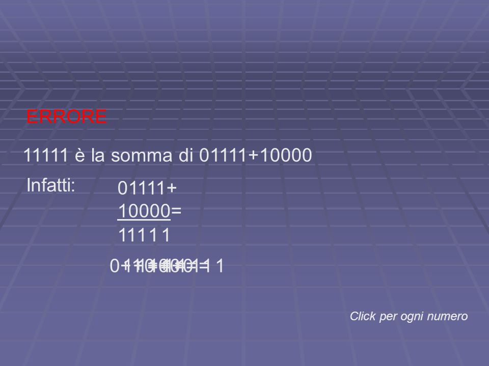 ERRORE 11111 è la somma di 01111+10000 Infatti: 01111+ 10000= 11111 Click per ogni numero 0+1 = 11+0 = 1