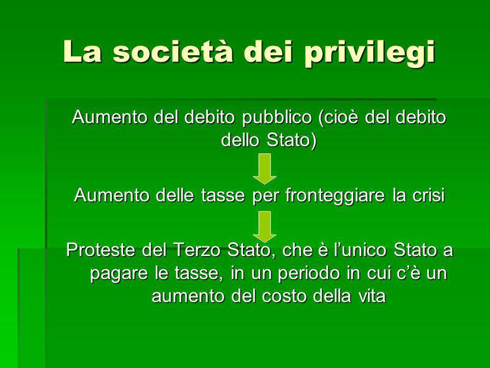 La società dei privilegi Aumento del debito pubblico (cioè del debito dello Stato) Aumento delle tasse per fronteggiare la crisi Proteste del Terzo St