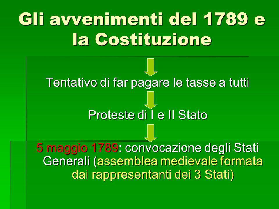Gli avvenimenti del 1789 e la Costituzione Tentativo di far pagare le tasse a tutti Proteste di I e II Stato 5 maggio 1789: convocazione degli Stati G