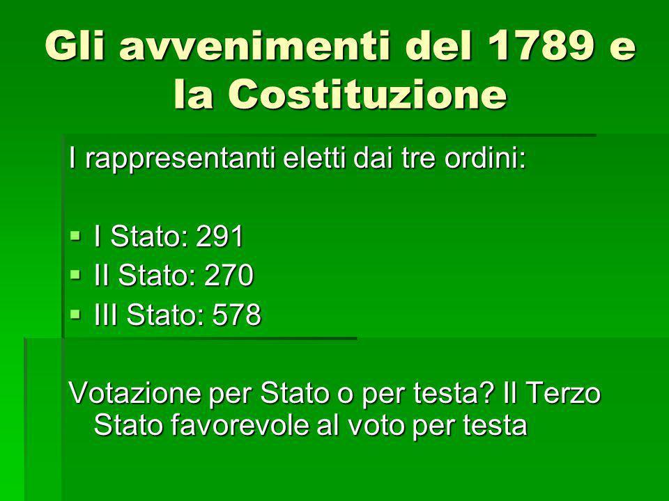 Gli avvenimenti del 1789 e la Costituzione I rappresentanti eletti dai tre ordini:  I Stato: 291  II Stato: 270  III Stato: 578 Votazione per Stato