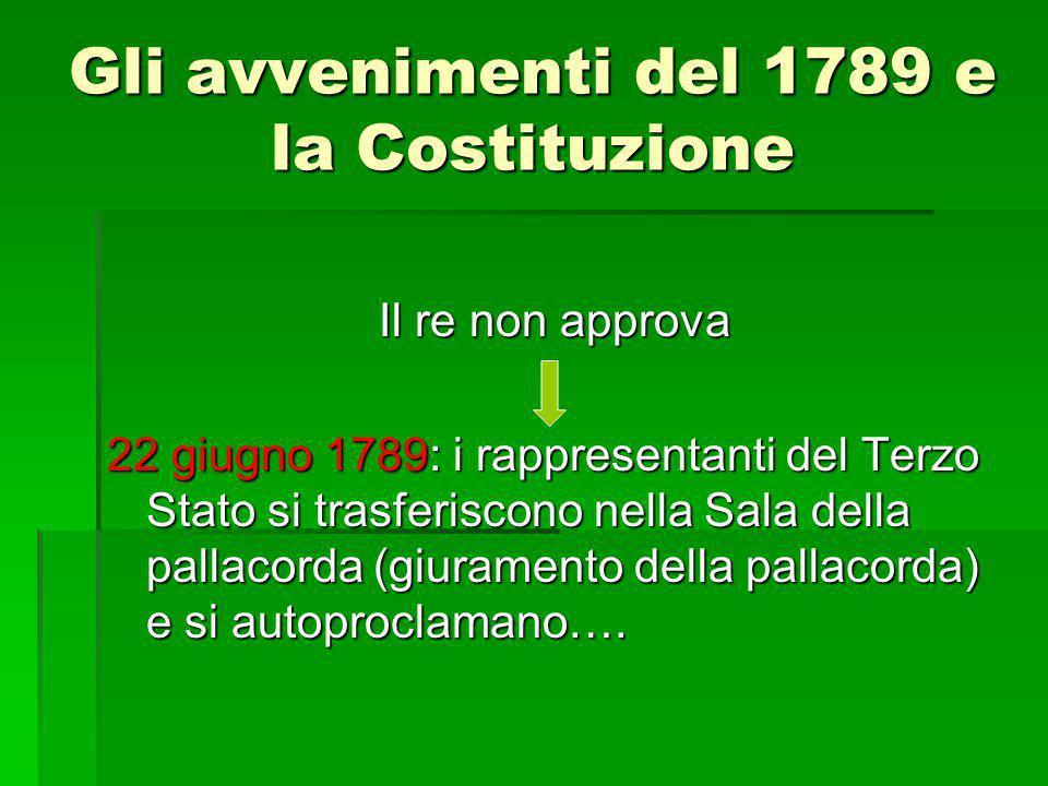 Gli avvenimenti del 1789 e la Costituzione Il re non approva 22 giugno 1789: i rappresentanti del Terzo Stato si trasferiscono nella Sala della pallac