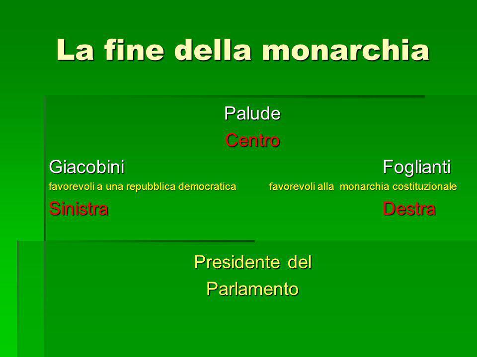 La fine della monarchia PaludeCentro GiacobiniFoglianti favorevoli a una repubblica democratica favorevoli alla monarchia costituzionale SinistraDestr