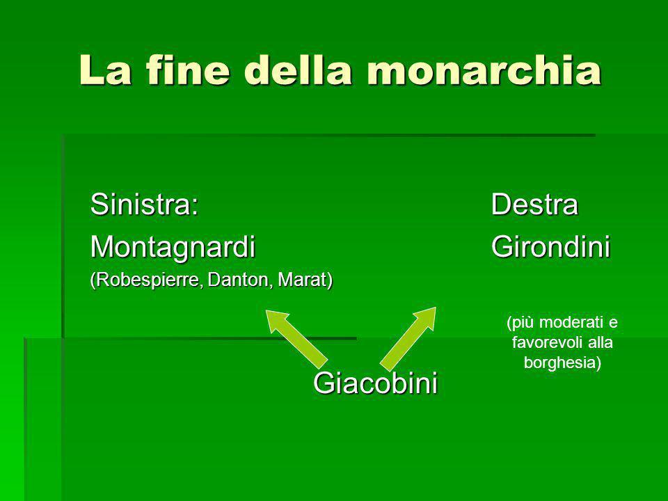 La fine della monarchia Sinistra:Destra MontagnardiGirondini (Robespierre, Danton, Marat) Giacobini (più moderati e favorevoli alla borghesia)