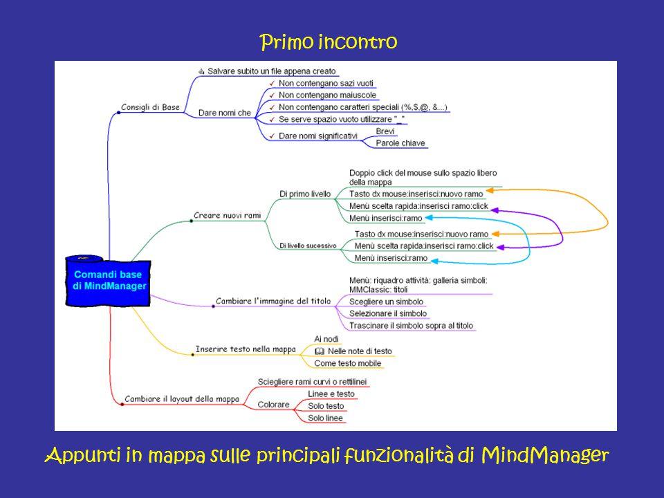 Appunti in mappa sulle principali funzionalità di MindManager Primo incontro