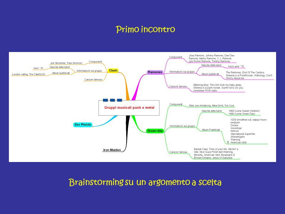 Brainstorming su un argomento a scelta Primo incontro