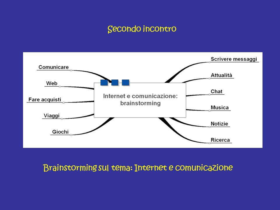 Brainstorming sul tema: Internet e comunicazione Secondo incontro