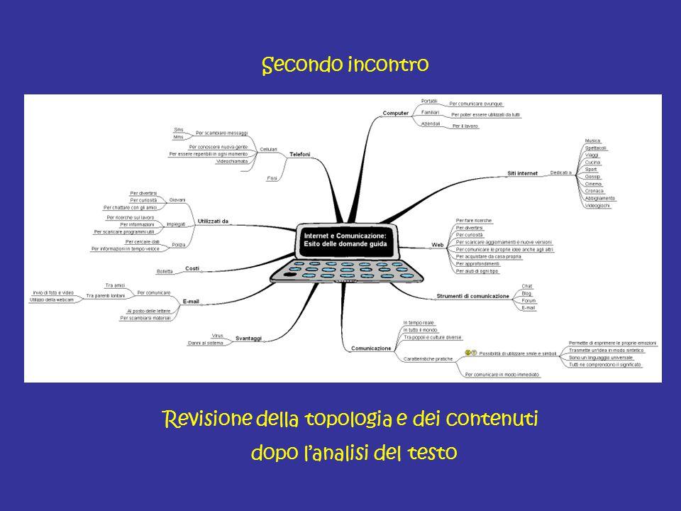 Revisione della topologia e dei contenuti dopo l'analisi del testo Secondo incontro