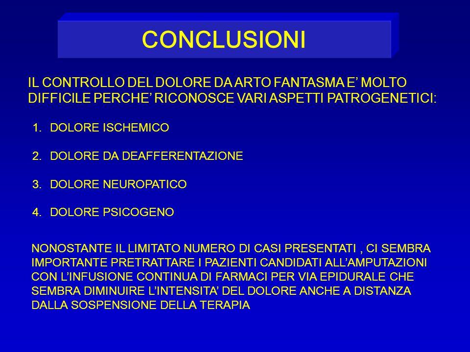 CONCLUSIONI IL CONTROLLO DEL DOLORE DA ARTO FANTASMA E' MOLTO DIFFICILE PERCHE' RICONOSCE VARI ASPETTI PATROGENETICI: 1.DOLORE ISCHEMICO 2.DOLORE DA D
