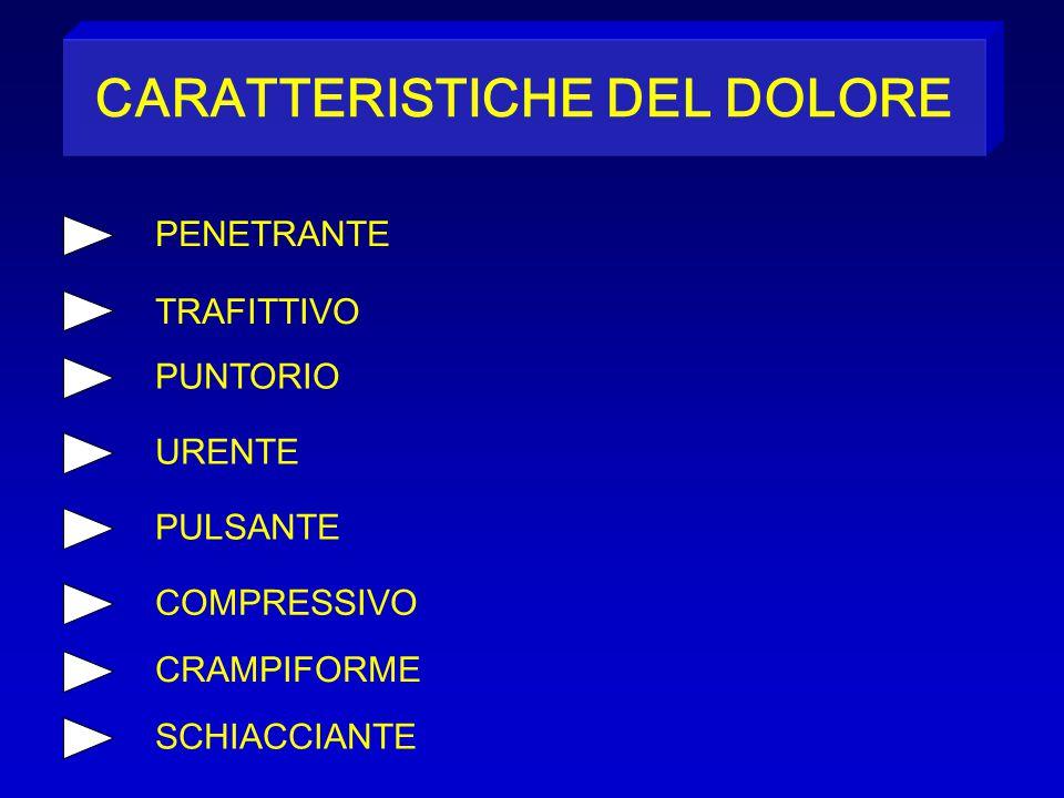 CARATTERISTICHE DEL DOLORE PENETRANTE TRAFITTIVO PUNTORIO URENTE PULSANTE COMPRESSIVO CRAMPIFORME SCHIACCIANTE