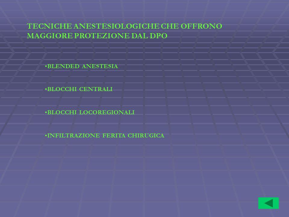 TECNICHE ANESTESIOLOGICHE CHE OFFRONO MAGGIORE PROTEZIONE DAL DPO BLENDED ANESTESIA BLOCCHI CENTRALI BLOCCHI LOCOREGIONALI INFILTRAZIONE FERITA CHIRUG