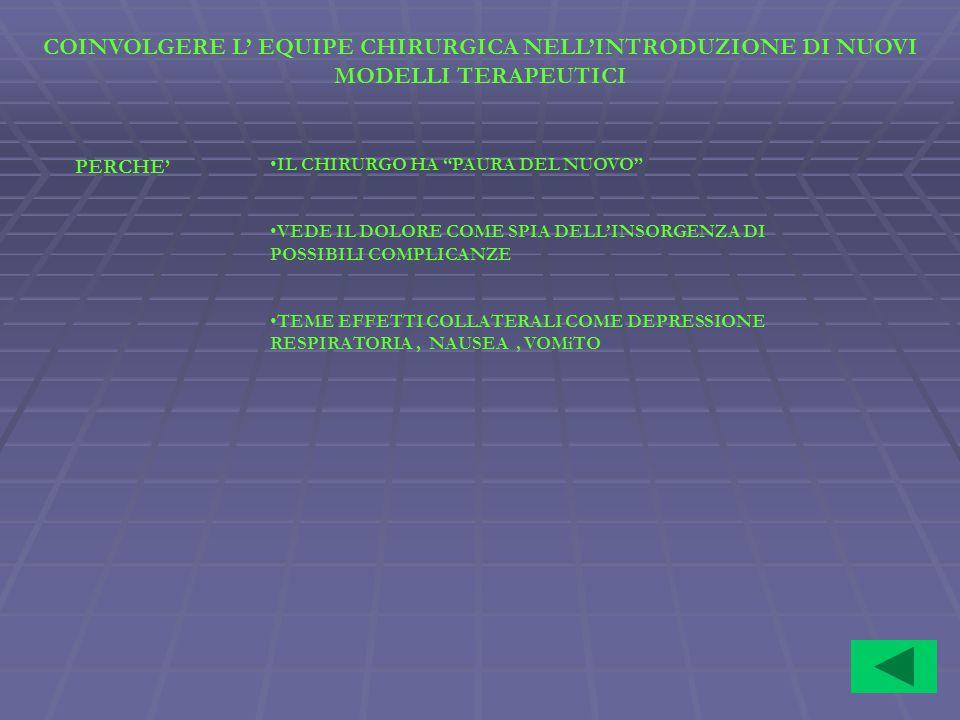 """COINVOLGERE L' EQUIPE CHIRURGICA NELL'INTRODUZIONE DI NUOVI MODELLI TERAPEUTICI PERCHE' IL CHIRURGO HA """"PAURA DEL NUOVO"""" VEDE IL DOLORE COME SPIA DELL"""