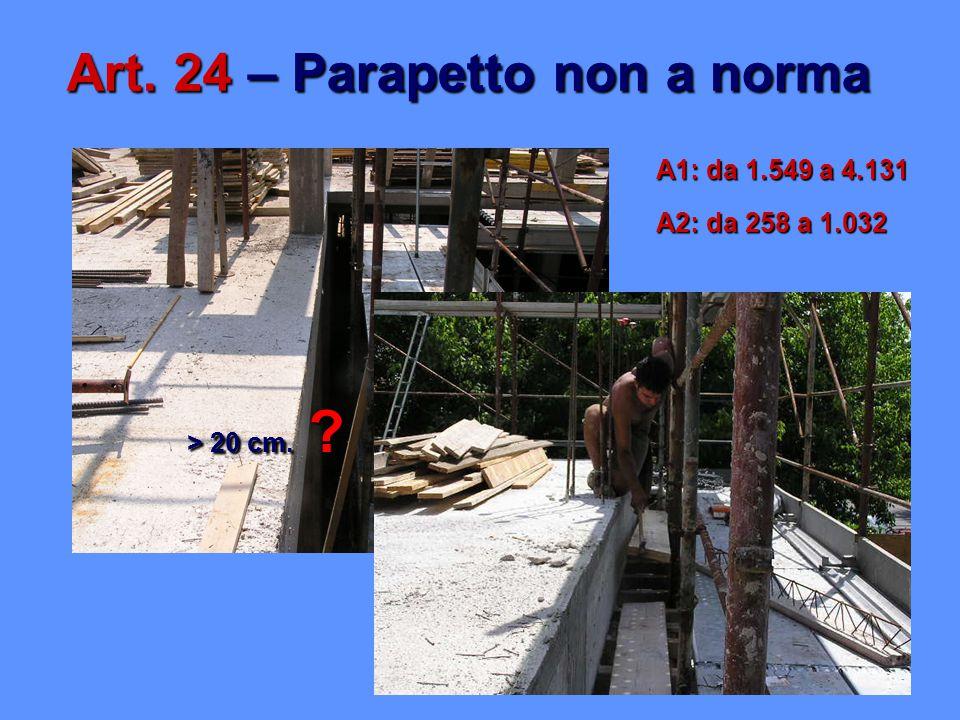 Art. 24 – Parapetto non a norma A1: da 1.549 a 4.131 A2: da 258 a 1.032 > 20 cm. ?
