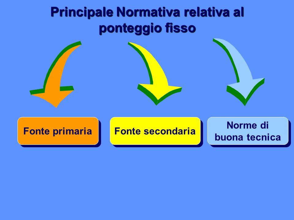 Principale Normativa relativa al ponteggio fisso Fonte primaria Fonte secondaria Norme di buona tecnica