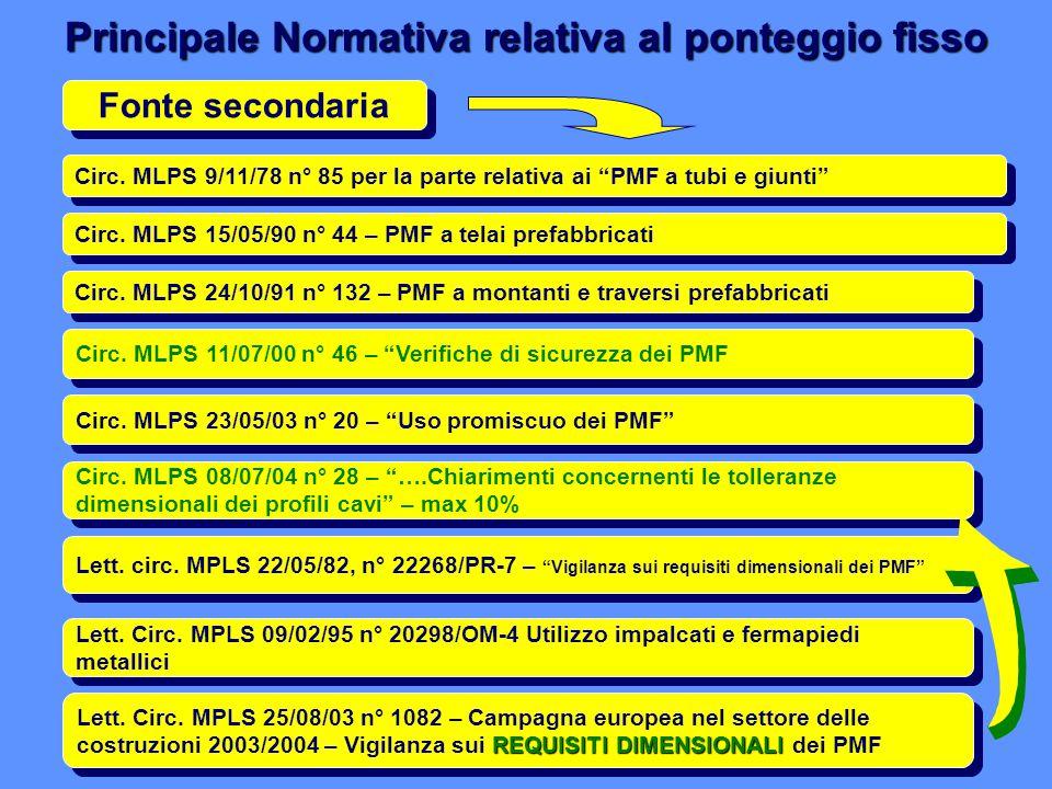 Principale Normativa relativa al ponteggio fisso Fonte secondaria Circ. MLPS 15/05/90 n° 44 – PMF a telai prefabbricati Circ. MLPS 24/10/91 n° 132 – P