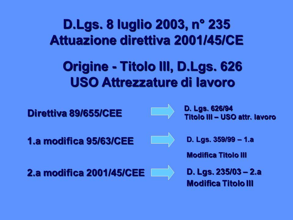 Origine - Titolo III, D.Lgs. 626 USO Attrezzature di lavoro D. Lgs. 626/94 Titolo III – USO attr. lavoro 2.a modifica 2001/45/CEE Direttiva 89/655/CEE