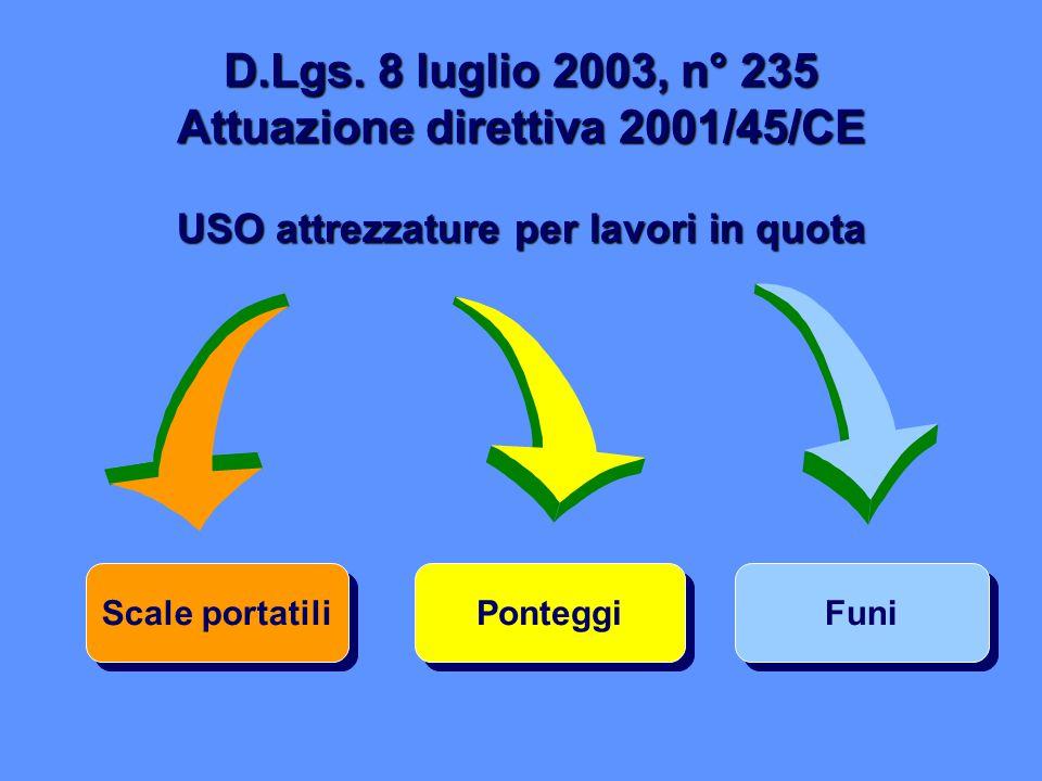 USO attrezzature per lavori in quota Scale portatili Ponteggi Funi