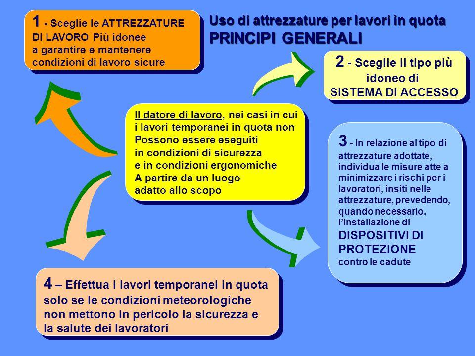 Uso di attrezzature per lavori in quota PRINCIPI GENERALI 4 – Effettua i lavori temporanei in quota solo se le condizioni meteorologiche non mettono i