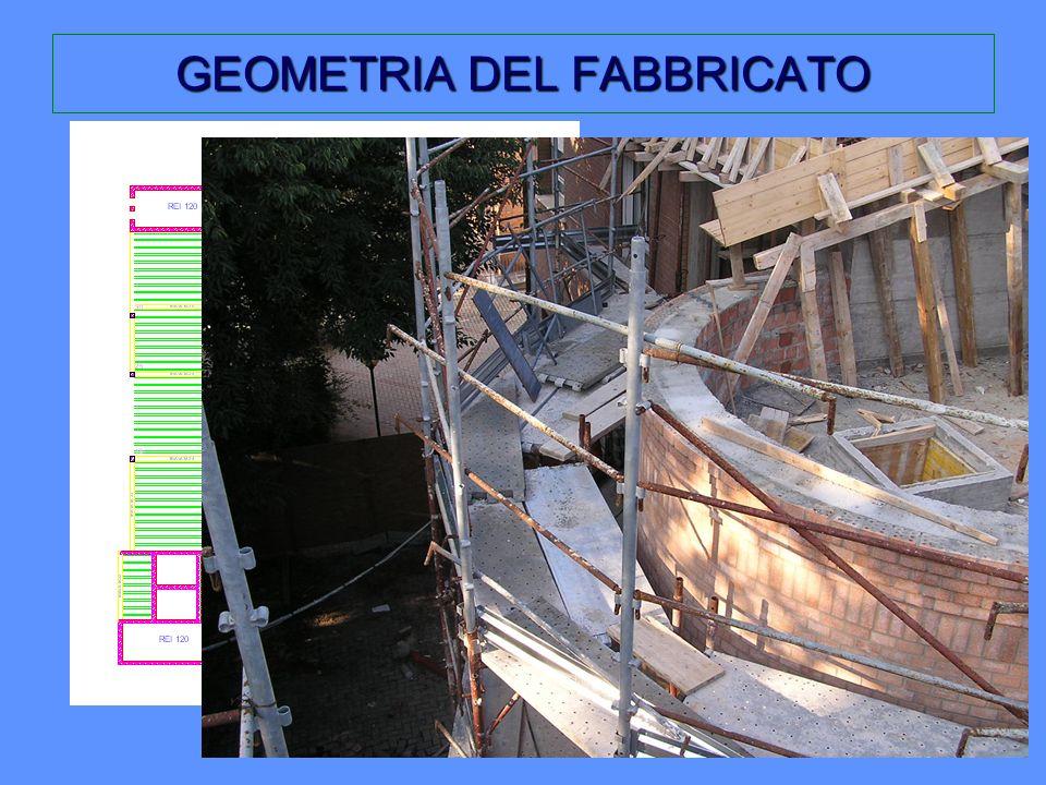 GEOMETRIA DEL FABBRICATO NELLA PARTE CIRCOLARE IL PONTEGGIO AD H RISULTA MENO FLESSIBILE