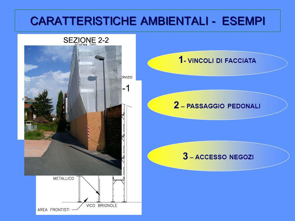 CARATTERISTICHE AMBIENTALI - ESEMPI 1 - VINCOLI DI FACCIATA 3 – ACCESSO NEGOZI 2 – PASSAGGIO PEDONALI