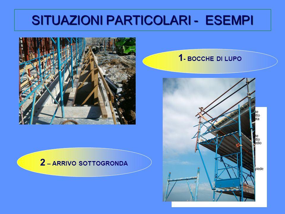 SITUAZIONI PARTICOLARI - ESEMPI 1 - BOCCHE DI LUPO 2 – ARRIVO SOTTOGRONDA