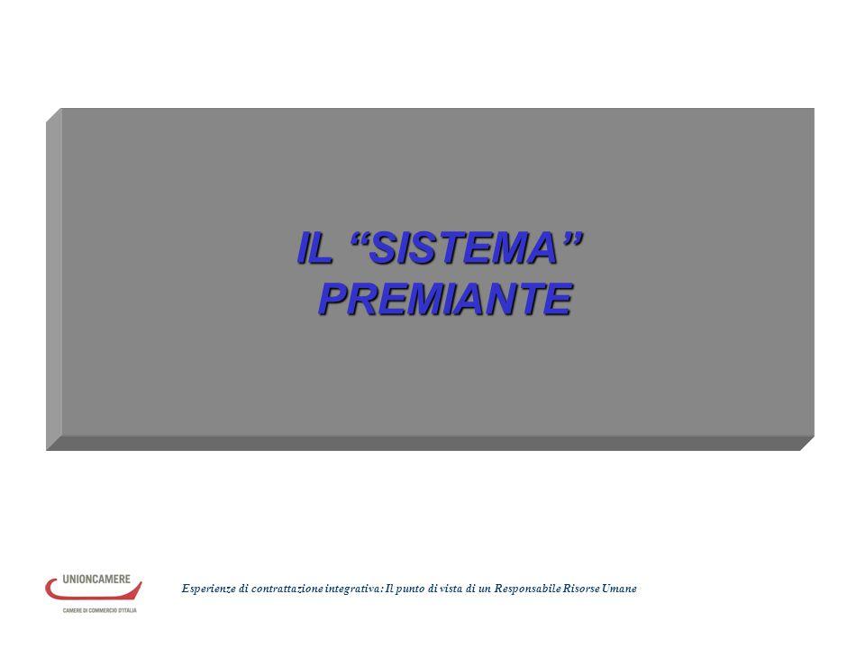"""IL """"SISTEMA"""" PREMIANTE PREMIANTE Esperienze di contrattazione integrativa: Il punto di vista di un Responsabile Risorse Umane"""